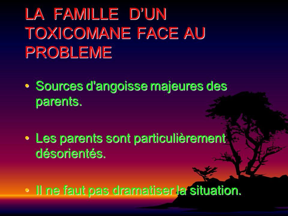 LA FAMILLE DUN TOXICOMANE FACE AU PROBLEME Sources d'angoisse majeures des parents.Sources d'angoisse majeures des parents. Les parents sont particuli