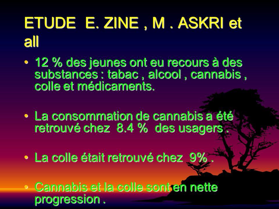 ETUDE E. ZINE, M. ASKRI et all 12 % des jeunes ont eu recours à des substances : tabac, alcool, cannabis, colle et médicaments.12 % des jeunes ont eu