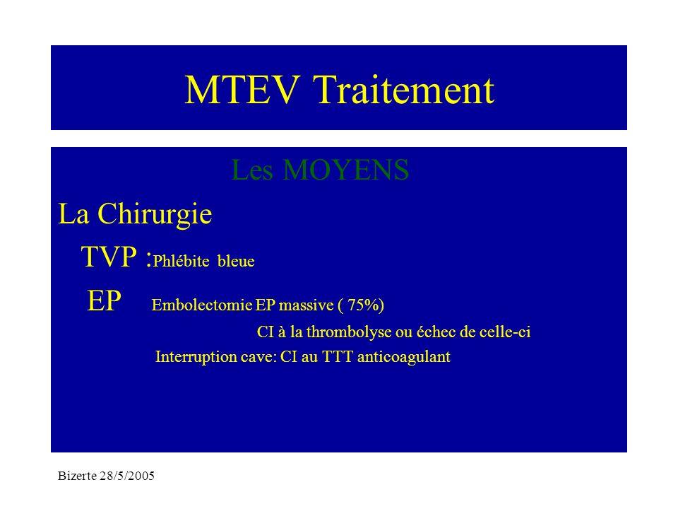 Bizerte 28/5/2005 MTEV Traitement Les MOYENS La Chirurgie TVP : Phlébite bleue EP Embolectomie EP massive ( 75%) CI à la thrombolyse ou échec de celle
