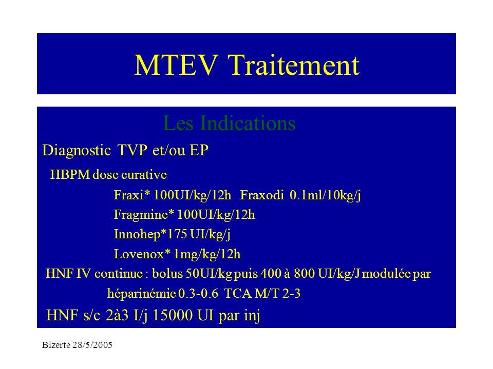 Bizerte 28/5/2005 MTEV Traitement Les Indications Diagnostic TVP et/ou EP HBPM dose curative Fraxi* 100UI/kg/12h Fraxodi 0.1ml/10kg/j Fragmine* 100UI/