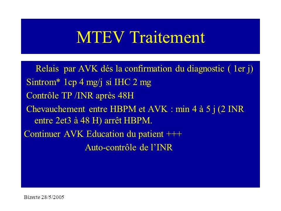 Bizerte 28/5/2005 MTEV Traitement Relais par AVK dés la confirmation du diagnostic ( 1er j) Sintrom* 1cp 4 mg/j si IHC 2 mg Contrôle TP /INR après 48H