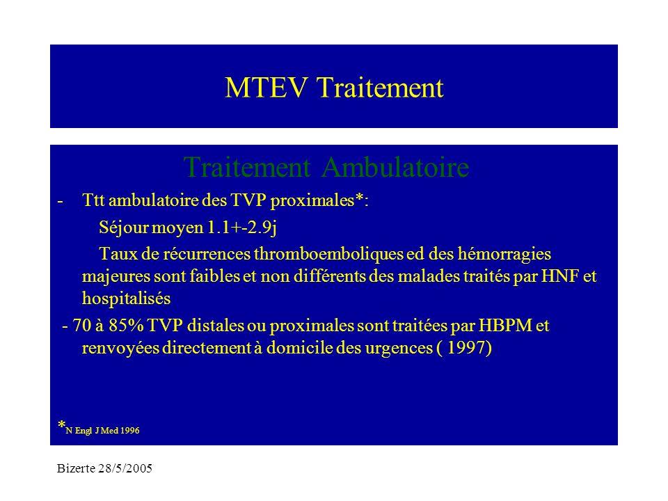 Bizerte 28/5/2005 MTEV Traitement Traitement Ambulatoire -Ttt ambulatoire des TVP proximales*: Séjour moyen 1.1+-2.9j Taux de récurrences thromboembol