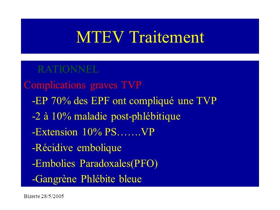Bizerte 28/5/2005 MTEV Traitement RATIONNEL Complications graves TVP -EP 70% des EPF ont compliqué une TVP -2 à 10% maladie post-phlébitique -Extensio