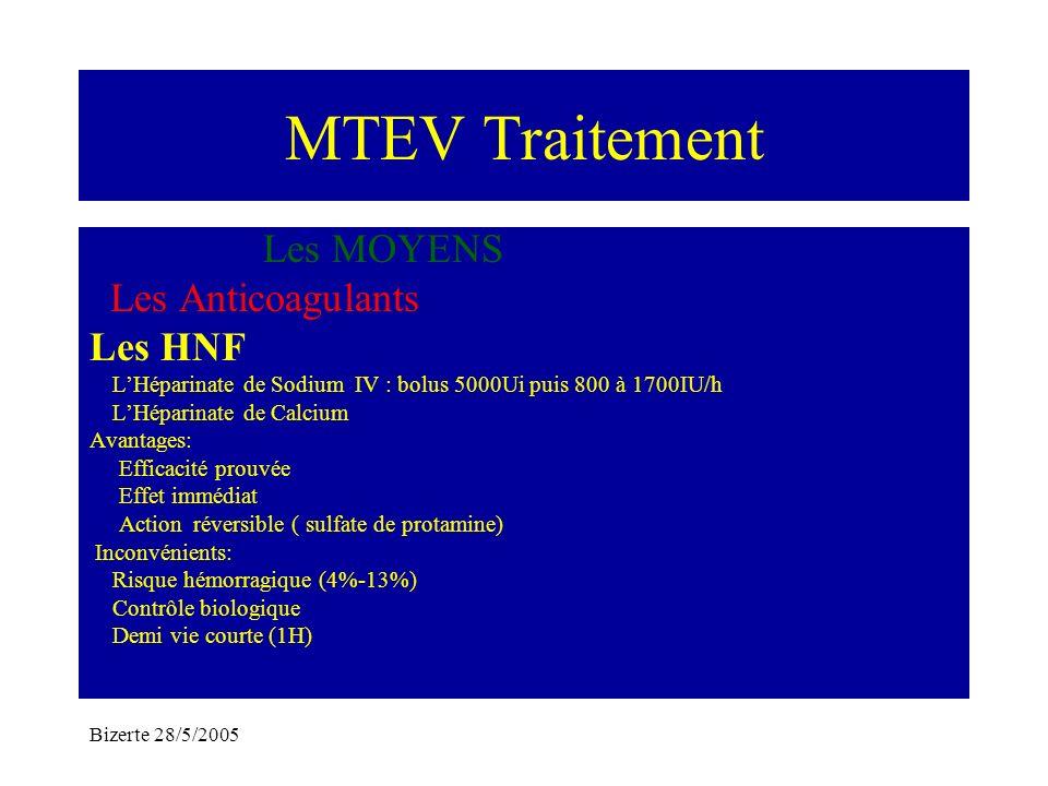 Bizerte 28/5/2005 MTEV Traitement Les MOYENS Les Anticoagulants Les HNF LHéparinate de Sodium IV : bolus 5000Ui puis 800 à 1700IU/h LHéparinate de Cal