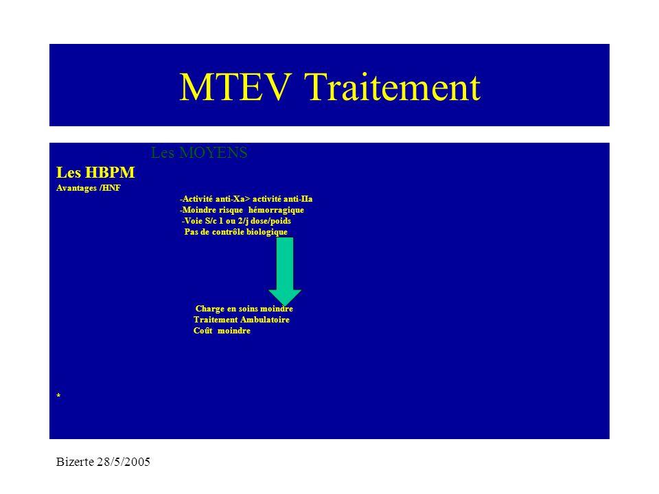 Bizerte 28/5/2005 MTEV Traitement Les MOYENS Les HBPM Avantages /HNF -Activité anti-Xa> activité anti-IIa -Moindre risque hémorragique -Voie S/c 1 ou