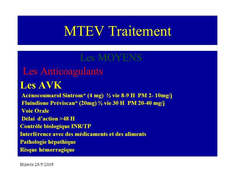 Bizerte 28/5/2005 MTEV Traitement Les MOYENS Les Anticoagulants Les AVK Acénocoumarol Sintrom* (4 mg) ½ vie 8-9 H PM 2- 10mg/j Fluindione Préviscan* (