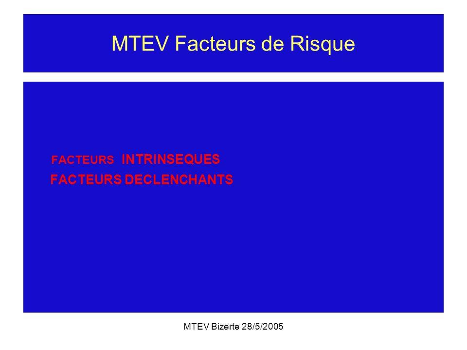MTEV Bizerte 28/5/2005 MTEV Facteurs de Risque FACTEURS INTRINSEQUES FACTEURS DECLENCHANTS