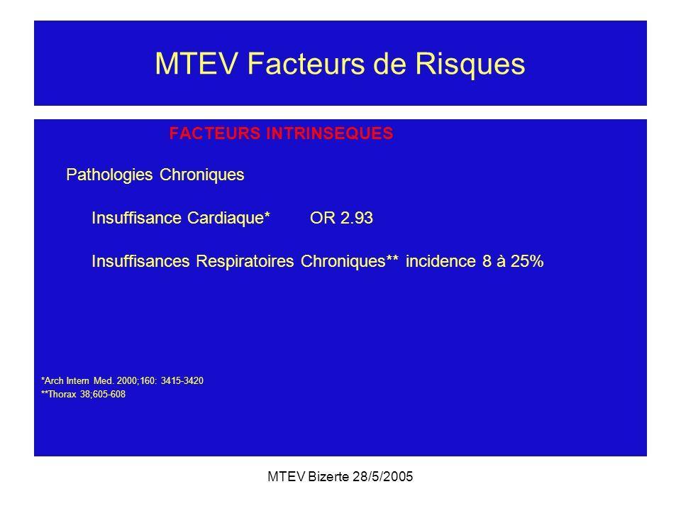 MTEV Bizerte 28/5/2005 MTEV Facteurs de Risques FACTEURS INTRINSEQUES Pathologies Chroniques Insuffisance Cardiaque* OR 2.93 Insuffisances Respiratoir