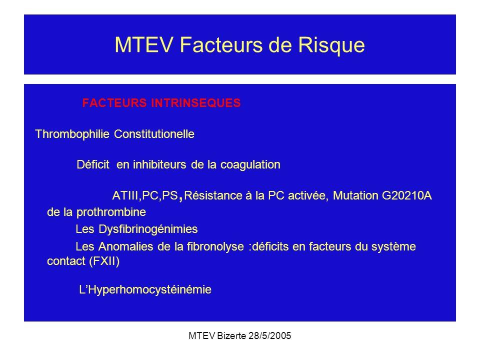 MTEV Bizerte 28/5/2005 MTEV Facteurs de Risque FACTEURS INTRINSEQUES Thrombophilie Constitutionelle Déficit en inhibiteurs de la coagulation ATIII,PC,