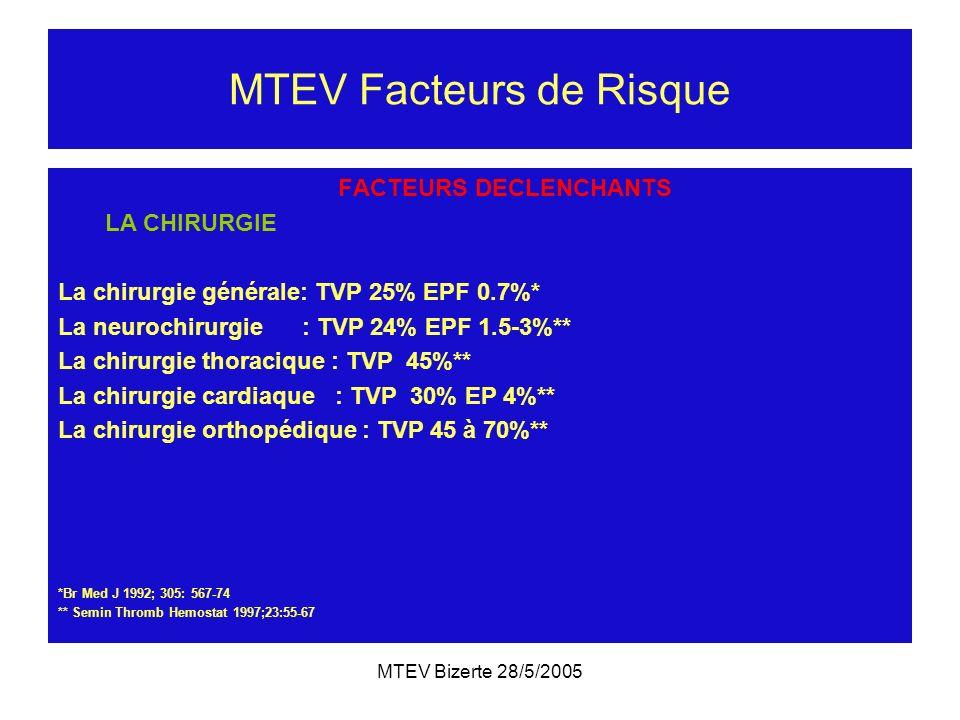 MTEV Bizerte 28/5/2005 MTEV Facteurs de Risque FACTEURS DECLENCHANTS LA CHIRURGIE La chirurgie générale: TVP 25% EPF 0.7%* La neurochirurgie : TVP 24%