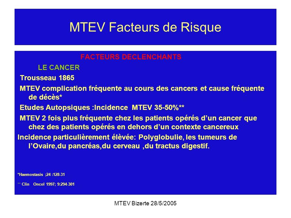 MTEV Bizerte 28/5/2005 MTEV Facteurs de Risque FACTEURS DECLENCHANTS LE CANCER Trousseau 1865 MTEV complication fréquente au cours des cancers et caus