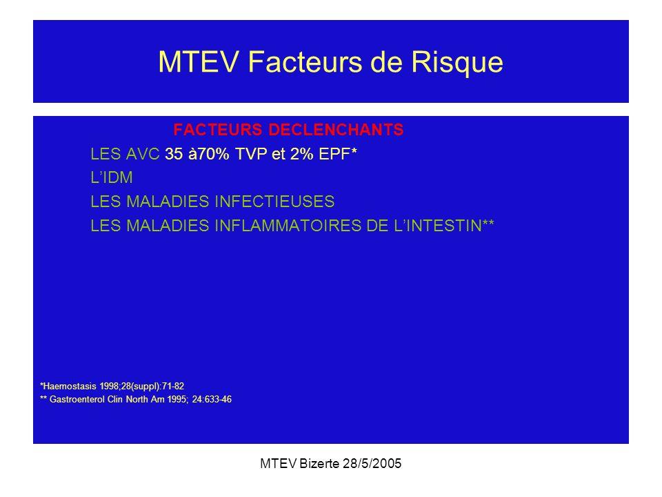 MTEV Bizerte 28/5/2005 MTEV Facteurs de Risque FACTEURS DECLENCHANTS LES AVC 35 à70% TVP et 2% EPF* LIDM LES MALADIES INFECTIEUSES LES MALADIES INFLAM