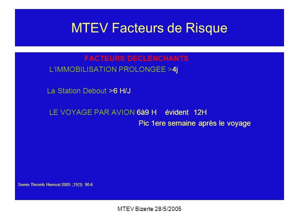 MTEV Bizerte 28/5/2005 MTEV Facteurs de Risque FACTEURS DECLENCHANTS LIMMOBILISATION PROLONGEE >4j La Station Debout >6 H/J LE VOYAGE PAR AVION 6à9 H