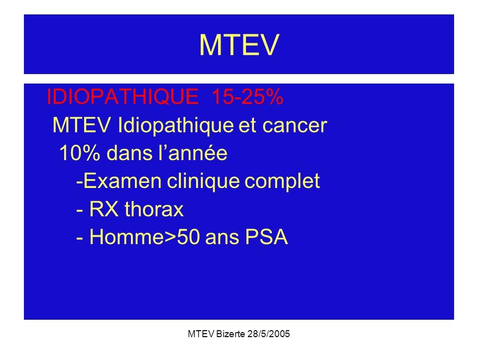 MTEV Bizerte 28/5/2005 MTEV IDIOPATHIQUE 15-25% MTEV Idiopathique et cancer 10% dans lannée -Examen clinique complet - RX thorax - Homme>50 ans PSA