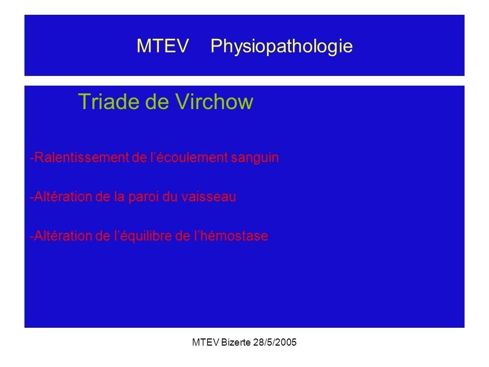 MTEV Bizerte 28/5/2005 MTEV Physiopathologie Triade de Virchow -Ralentissement de lécoulement sanguin -Altération de la paroi du vaisseau -Altération