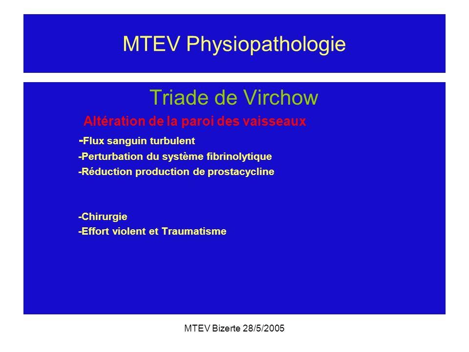 MTEV Bizerte 28/5/2005 MTEV Physiopathologie Triade de Virchow Altération de la paroi des vaisseaux - Flux sanguin turbulent -Perturbation du système
