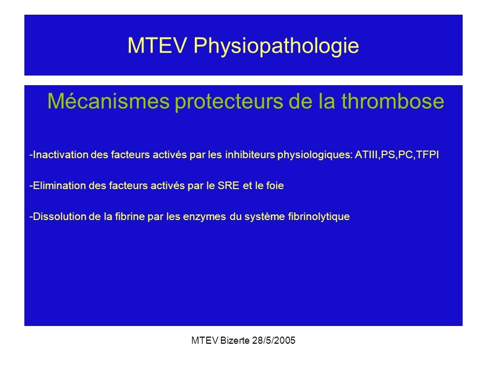 MTEV Bizerte 28/5/2005 MTEV Physiopathologie Mécanismes protecteurs de la thrombose -Inactivation des facteurs activés par les inhibiteurs physiologiq