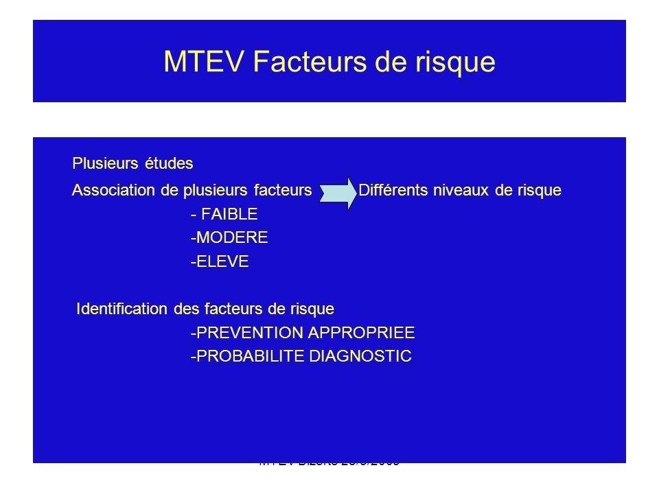 MTEV Bizerte 28/5/2005 MTEV Facteurs de risque Plusieurs études Association de plusieurs facteurs Différents niveaux de risque - FAIBLE -MODERE -ELEVE