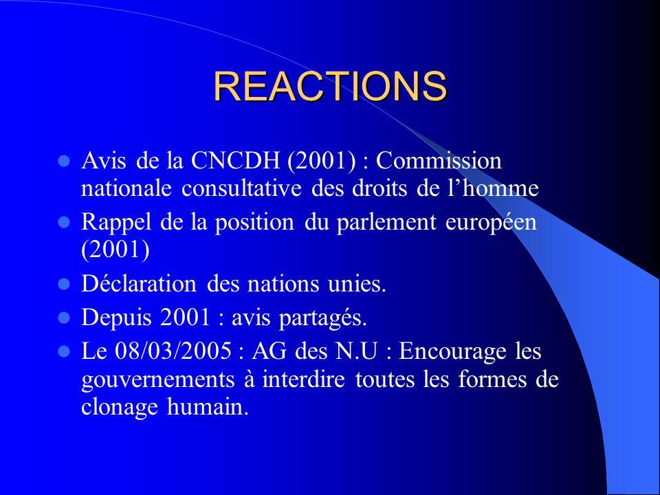 REACTIONS Dolly : cris dalarme Avis du CCNE Français (1997 et 2001) Avis n°9 du groupe européen déthique GEE 1997 : – Condamne le C. reproductif – Sop