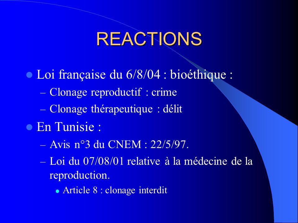 REACTIONS Avis de la CNCDH (2001) : Commission nationale consultative des droits de lhomme Rappel de la position du parlement européen (2001) Déclarat