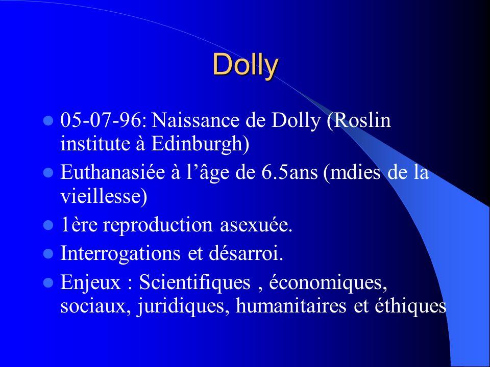Dolly 05-07-96: Naissance de Dolly (Roslin institute à Edinburgh) Euthanasiée à lâge de 6.5ans (mdies de la vieillesse) 1ère reproduction asexuée.
