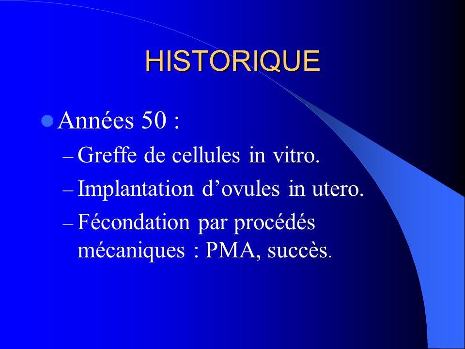 HISTORIQUE Années 50 : – Greffe de cellules in vitro.