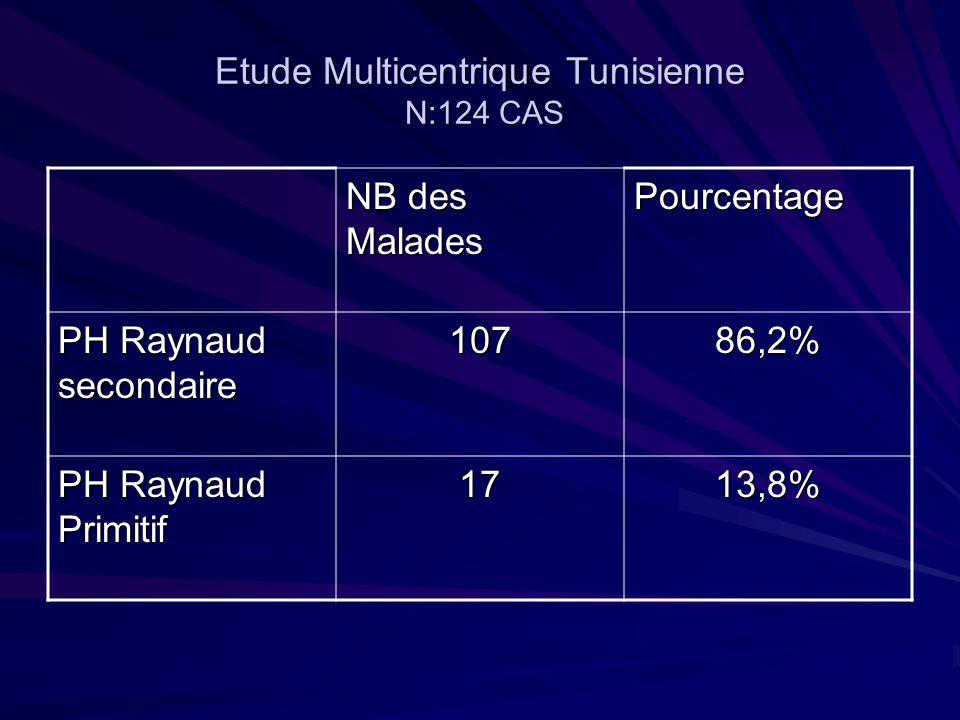Etude Multicentrique Tunisienne N:124 CAS NB des Malades Pourcentage PH Raynaud secondaire 10786,2% PH Raynaud Primitif 1713,8%
