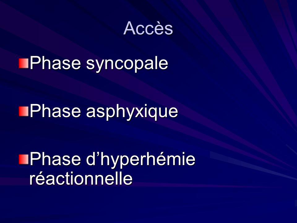 Accès Phase syncopale Phase asphyxique Phase dhyperhémie réactionnelle