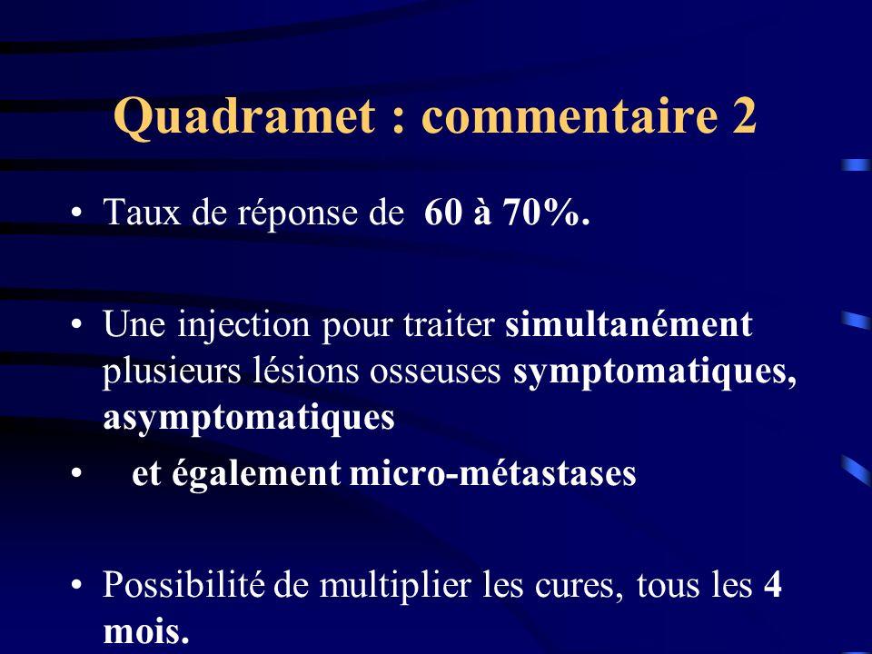 Quadramet : commentaire 2 Taux de réponse de 60 à 70%. Une injection pour traiter simultanément plusieurs lésions osseuses symptomatiques, asymptomati