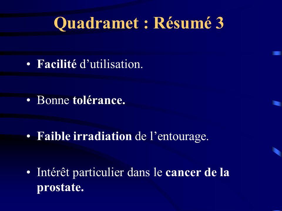 Quadramet : Résumé 3 Facilité dutilisation. Bonne tolérance. Faible irradiation de lentourage. Intérêt particulier dans le cancer de la prostate.
