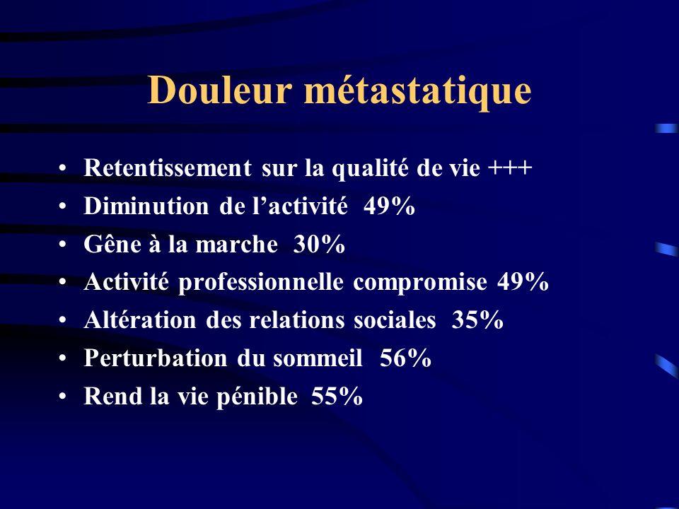 Douleur métastatique Retentissement sur la qualité de vie +++ Diminution de lactivité 49% Gêne à la marche 30% Activité professionnelle compromise 49%