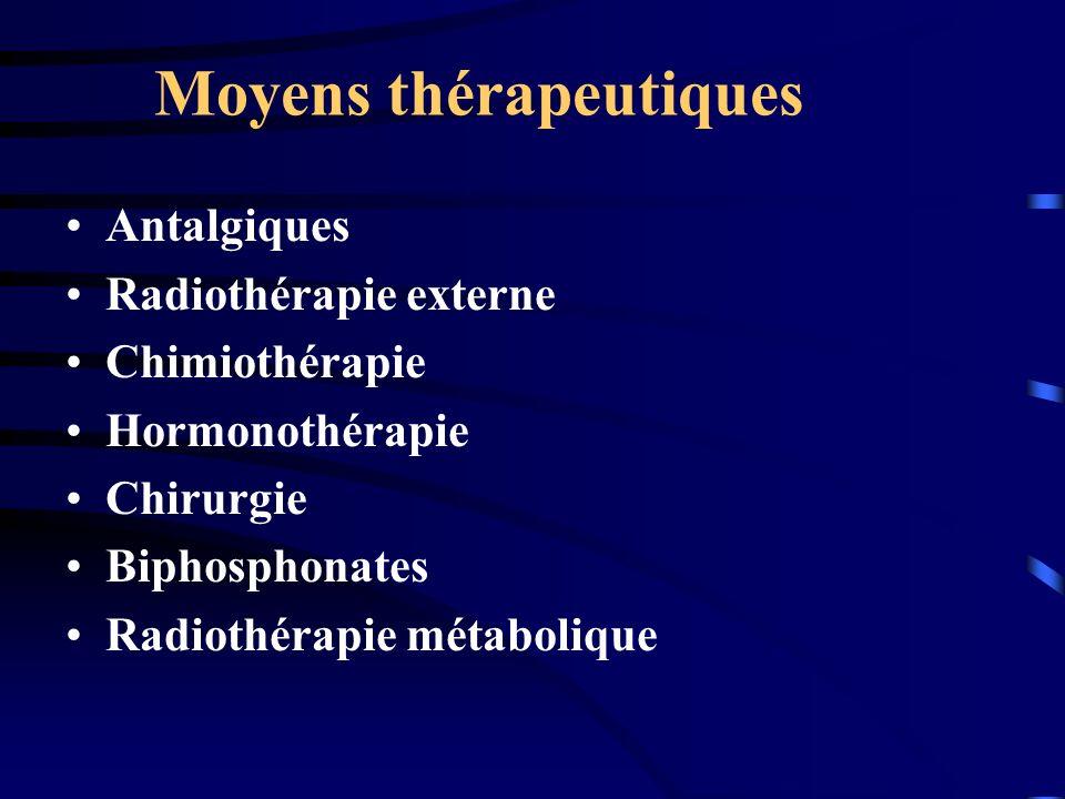 Moyens thérapeutiques Antalgiques Radiothérapie externe Chimiothérapie Hormonothérapie Chirurgie Biphosphonates Radiothérapie métabolique
