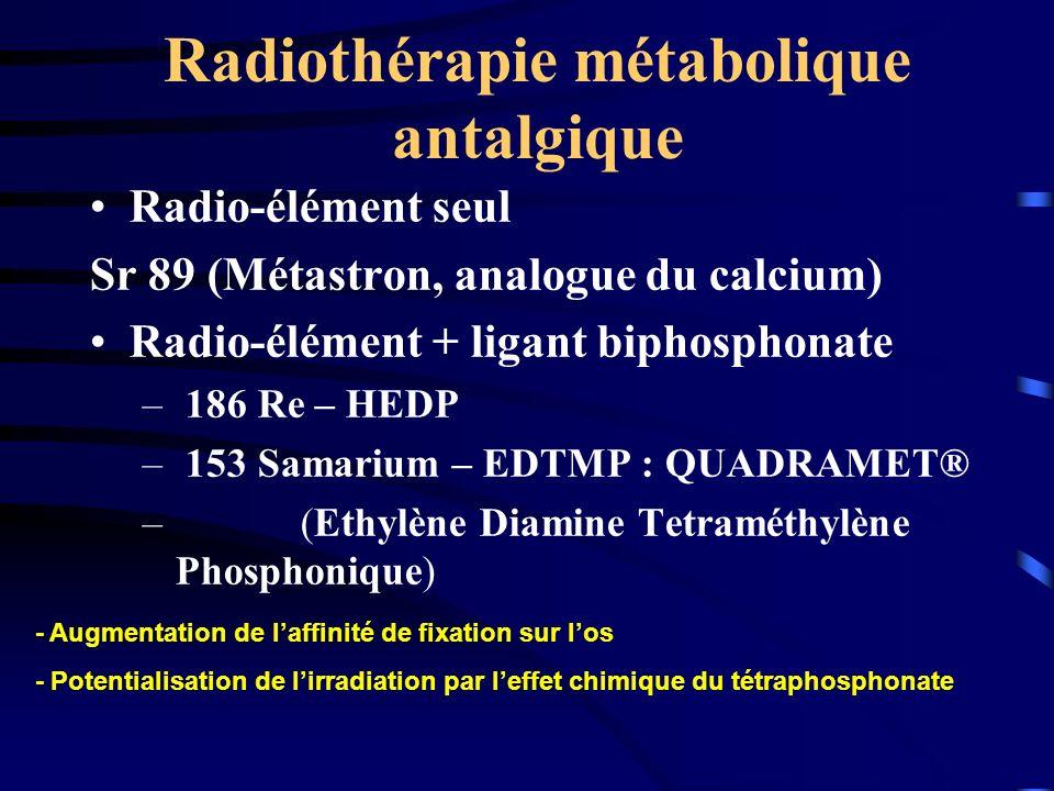 Radiothérapie métabolique antalgique Radio-élément seul Sr 89 (Métastron, analogue du calcium) Radio-élément + ligant biphosphonate – 186 Re – HEDP –
