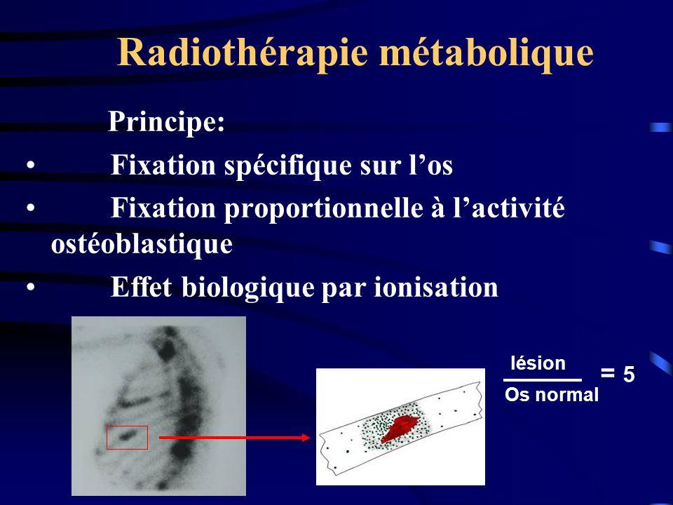 Radiothérapie métabolique Principe: Fixation spécifique sur los Fixation proportionnelle à lactivité ostéoblastique Effet biologique par ionisation lé