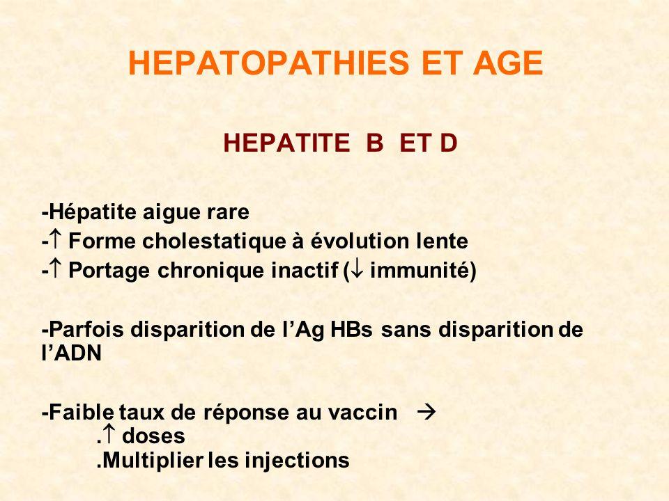 HEPATOPATHIES ET AGE HEPATITE B ET D -Hépatite aigue rare - Forme cholestatique à évolution lente - Portage chronique inactif ( immunité) -Parfois disparition de lAg HBs sans disparition de lADN -Faible taux de réponse au vaccin.