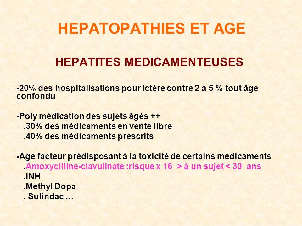 HEPATOPATHIES ET AGE HEPATITES MEDICAMENTEUSES -20% des hospitalisations pour ictère contre 2 à 5 % tout âge confondu -Poly médication des sujets âgés ++.30% des médicaments en vente libre.40% des médicaments prescrits -Age facteur prédisposant à la toxicité de certains médicaments.Amoxycilline-clavulinate :risque x 16 > à un sujet < 30 ans.INH.Methyl Dopa.