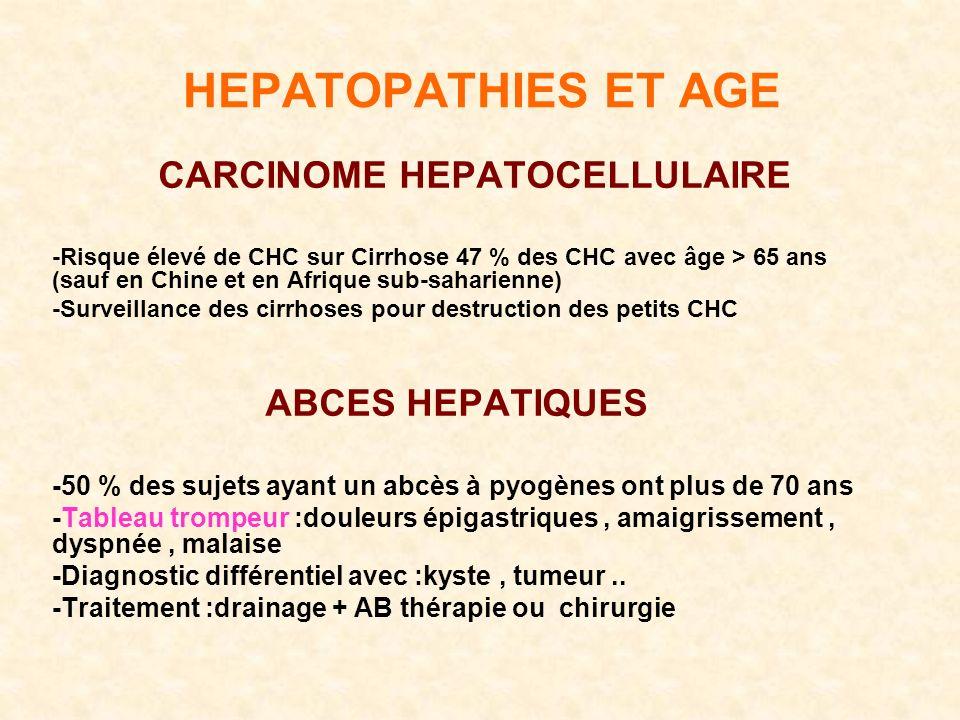 HEPATOPATHIES ET AGE CARCINOME HEPATOCELLULAIRE -Risque élevé de CHC sur Cirrhose 47 % des CHC avec âge > 65 ans (sauf en Chine et en Afrique sub-saharienne) -Surveillance des cirrhoses pour destruction des petits CHC ABCES HEPATIQUES -50 % des sujets ayant un abcès à pyogènes ont plus de 70 ans -Tableau trompeur :douleurs épigastriques, amaigrissement, dyspnée, malaise -Diagnostic différentiel avec :kyste, tumeur..