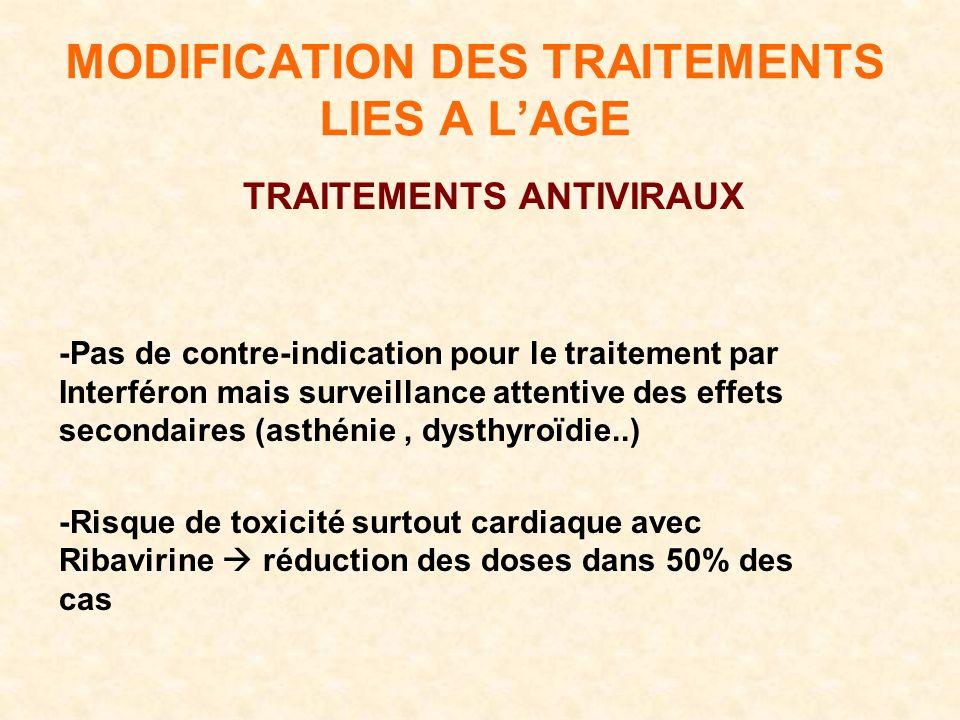MODIFICATION DES TRAITEMENTS LIES A LAGE TRAITEMENTS ANTIVIRAUX -Pas de contre-indication pour le traitement par Interféron mais surveillance attentive des effets secondaires (asthénie, dysthyroïdie..) -Risque de toxicité surtout cardiaque avec Ribavirine réduction des doses dans 50% des cas