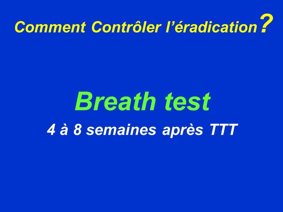 Comment Contrôler léradication ? Breath test 4 à 8 semaines après TTT
