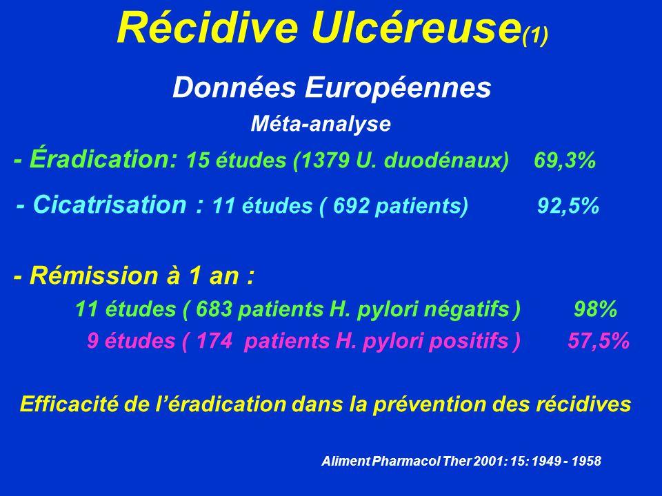 Récidive Ulcéreuse (1) Données Européennes Méta-analyse - Éradication: 15 études (1379 U. duodénaux) 69,3% - Cicatrisation : 11 études ( 692 patients)