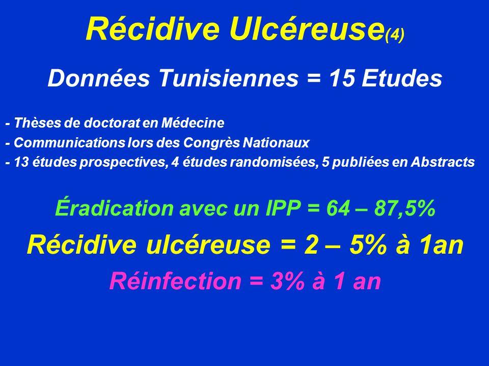 Récidive Ulcéreuse (4) Données Tunisiennes = 15 Etudes - Thèses de doctorat en Médecine - Communications lors des Congrès Nationaux - 13 études prospe