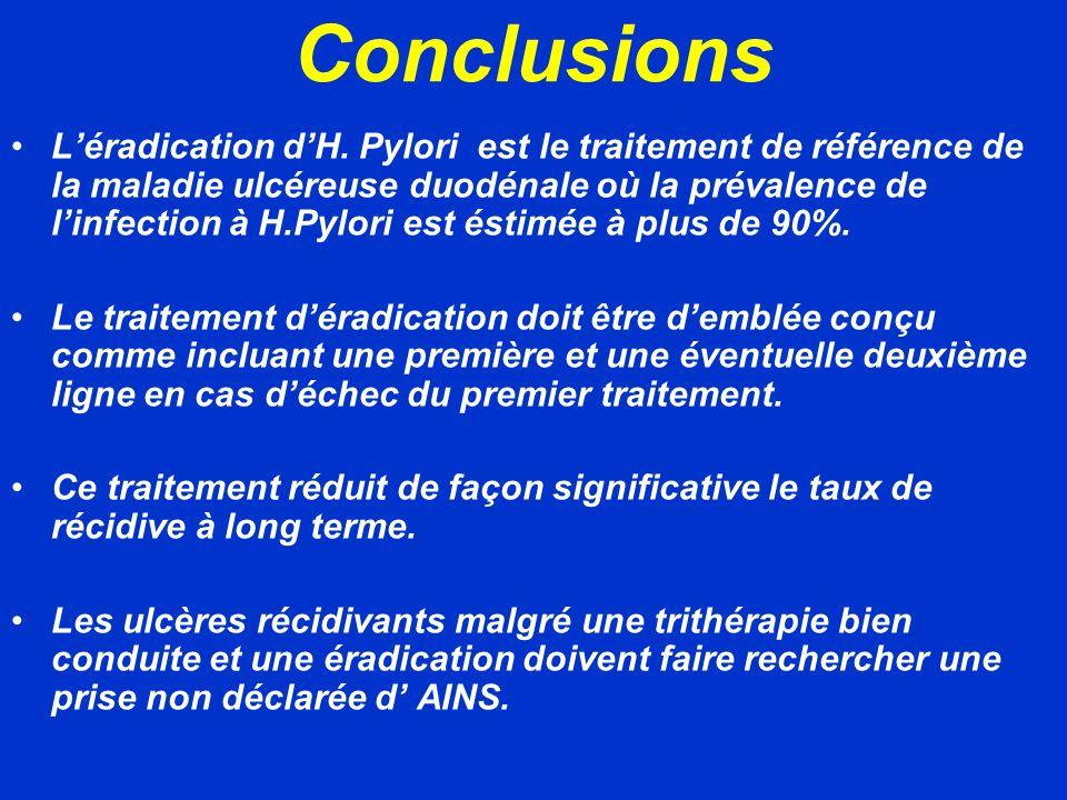 Conclusions Léradication dH. Pylori est le traitement de référence de la maladie ulcéreuse duodénale où la prévalence de linfection à H.Pylori est ést