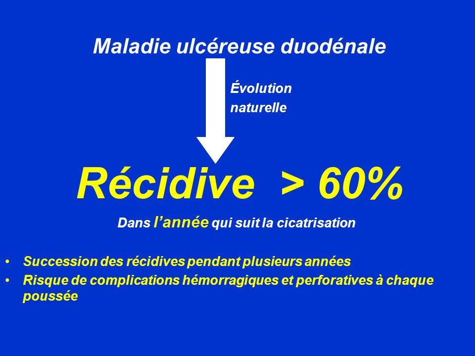 Maladie ulcéreuse duodénale Évolution naturelle Récidive > 60% Dans lannée qui suit la cicatrisation Succession des récidives pendant plusieurs années
