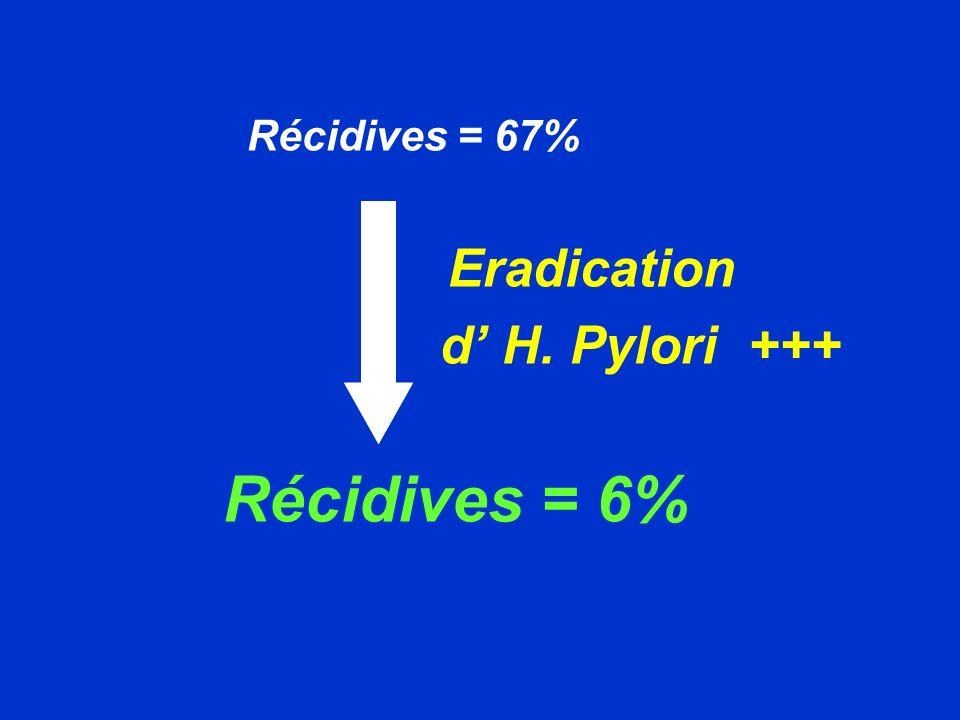 Facteurs limitants léradication Facteurs liés à H.