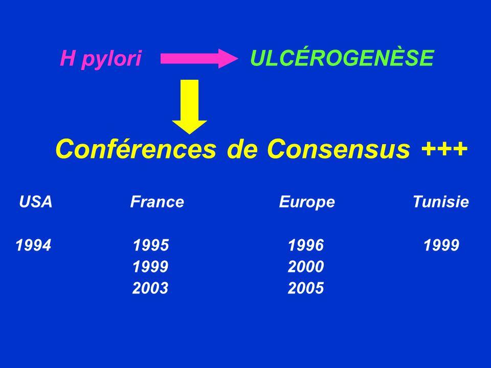 H pylori ULCÉROGENÈSE Conférences de Consensus +++ USA France Europe Tunisie 1994 1995 1996 1999 1999 2000 2003 2005