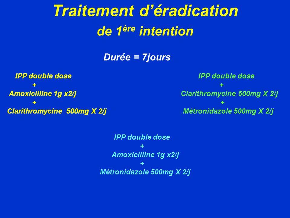 Traitement déradication de 1 ère intention Durée = 7jours IPP double dose IPP double dose + Amoxicilline 1g x2/j Clarithromycine 500mg X 2/j + Clarith