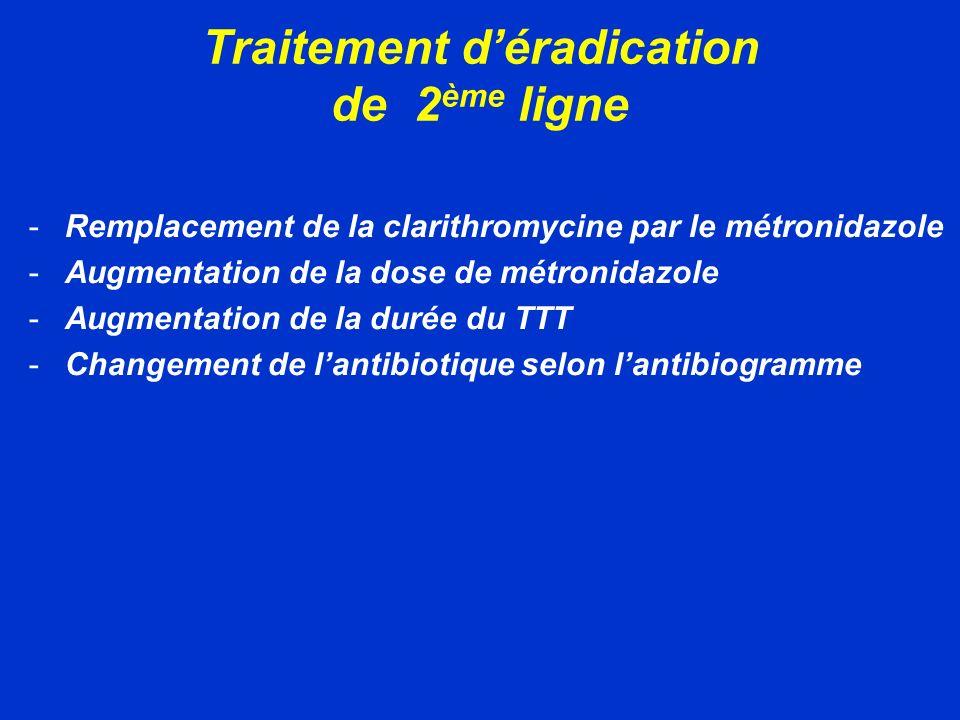 Traitement déradication de 2 ème ligne -Remplacement de la clarithromycine par le métronidazole -Augmentation de la dose de métronidazole -Augmentatio