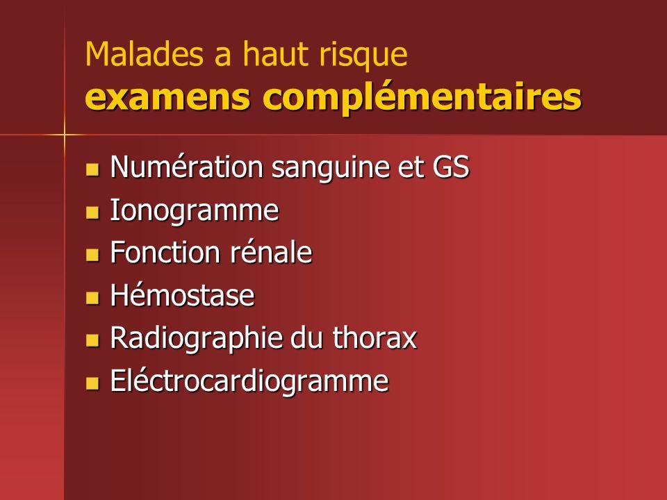 examens complémentaires Malades a haut risque examens complémentaires Numération sanguine et GS Numération sanguine et GS Ionogramme Ionogramme Foncti