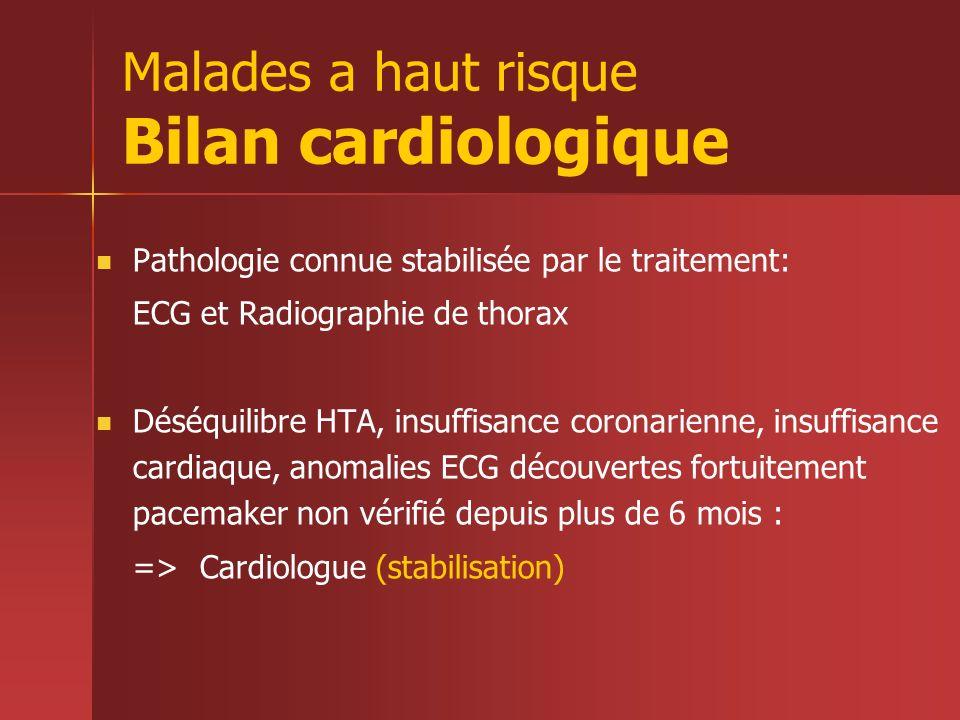 Malades a haut risque Bilan cardiologique Pathologie connue stabilisée par le traitement: ECG et Radiographie de thorax Déséquilibre HTA, insuffisance