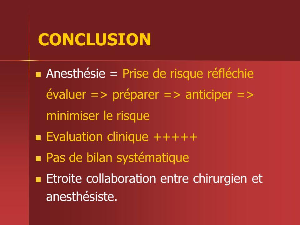 CONCLUSION Anesthésie = Prise de risque réfléchie évaluer => préparer => anticiper => minimiser le risque Evaluation clinique +++++ Pas de bilan systé